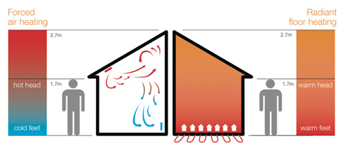 Hydronic-Heating-how-it-works.jpg